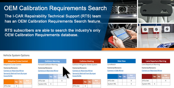 I Car Repairability Technical Support