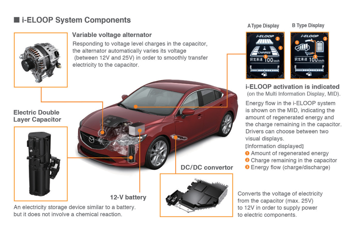 Mazda I Eloop Overview 2014 6 Wiring Diagram Components And Parts Descriptions