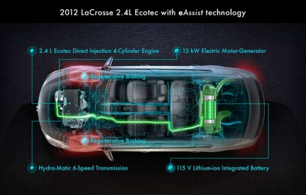 Figure 1 - This is the eAssist system on the 2012 Buick LaCrosse.