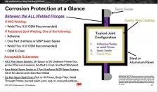 3M Corrosion Protection Quick Reference