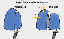 Active Head Restraints Overview